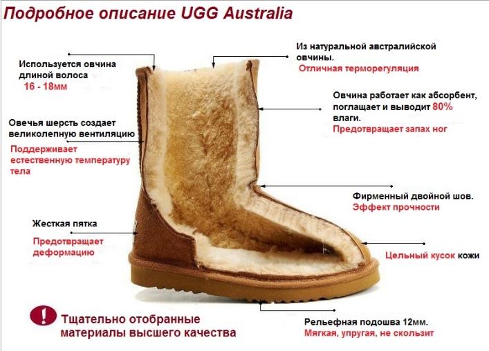 Подробное описание UGG Australia